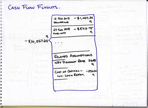 Cashflow Flyouts Wireframe