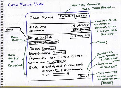 Cashflows View Wireframe