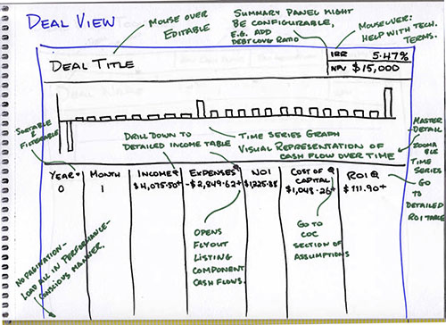 Deal View Wireframe